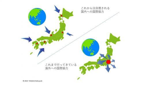 日本国内への国際協力